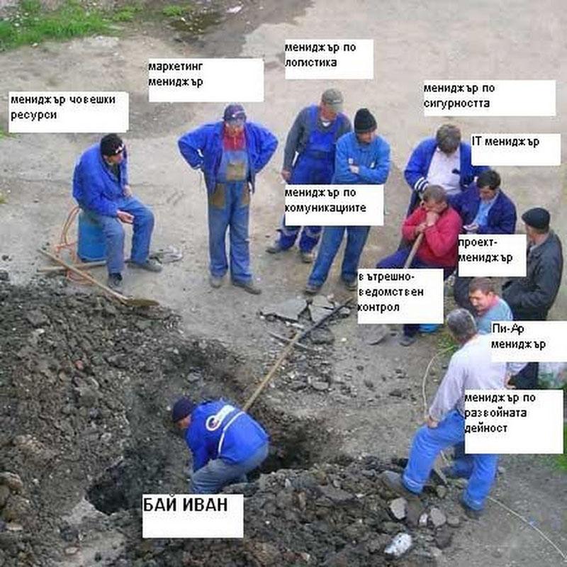 Екип мениджъри на оперативка
